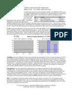 ACRWC Middlebury River - 2011 Water Quality Summary