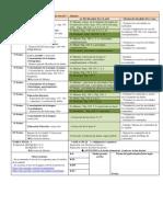 Plan de trabajo U.6-1º