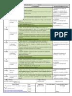 Plan de trabajo U.6-2º