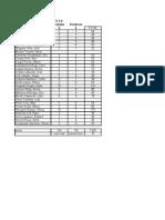 Llistat Pagaments Almunes 4A