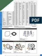 Johnson Manual | Ignition System | Distributor