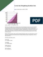Membuat Kurva Lorenz Dan Menghitung Koefisien Gini Dengan MS