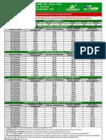 Tabela Green Line Pf Novembro - 2008