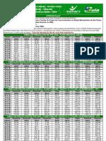 Tabela Medial Pf Novembro - 2008