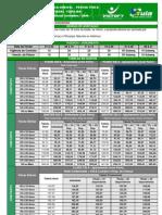 tabela_medicol_pf_novembro_-_2008