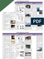 Matriks an Arsitektur Jepang Print