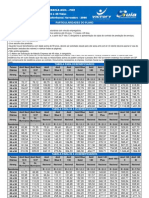 Tabela Amil Pme Novembro - 2008