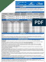 Tabela Golden Care Pme Novembro - 2008
