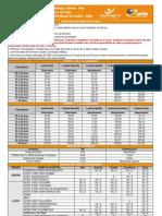 Tabela Lumina Saude Pme Novembro - 2008