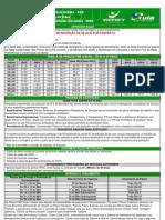 Tabela Medial Pme Novembro - 2008