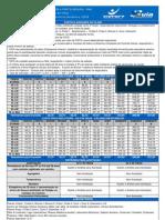 Tabela Porto Seguro Pme Novembro - 2008