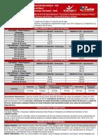 Tabela Santa Amalia Pme Novembro - 2008