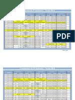 Horario 3º semestre 2012 - vdan