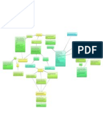 gestion de procesos
