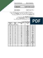 قواعد اللغة الإنجليزية لجميع المستويات English Grammar For All Levels (www.faedh.net)