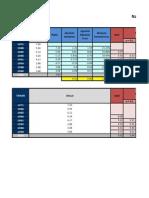 Manajemen Operasional Presentasi SUMUT