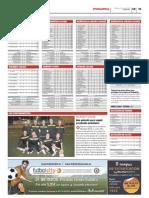 Clasificaciones de las ligas de Futbolcity en Superdeporte. 7 Marzo 2012