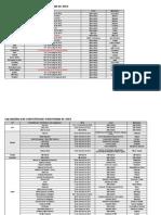 SINTERP MT -  Calendário Preliminar das Conferências Estaduais