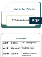 Bcg Matrix for Itc Ltd 3536