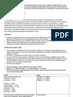 IUPAC AMPs Questions