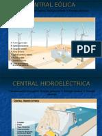 Centrales Energéticas