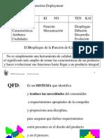 QFD apoyos