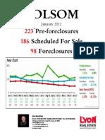 Foreclosure Stats, Folsom