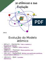 Teorias atômicas e sua Evolução