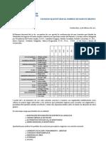 Informe Final Comision Ingreso de Nuevos Grupos al Frente Amplio