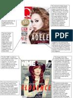 Indie Rock Magazine Analysis