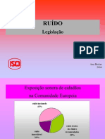 ISQ- Legislação Ruido