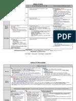 Contract II Short Sheets