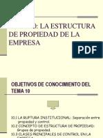 estructura de Propiedad