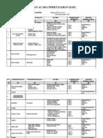 4. Statistik Bisnis SAP