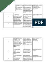 Planeacion 1, 2, 3 Bloque de Quimica 2011- 2012