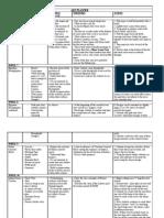 Art Planner Week 6-10