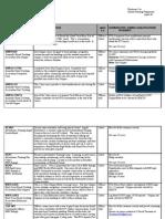 Course Descriptions Amended-1