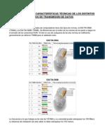 Normativas y características técnicas de los distintos tipos de transmisión de datos