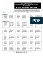 Resume Tips - Action Verbs by Skill Set