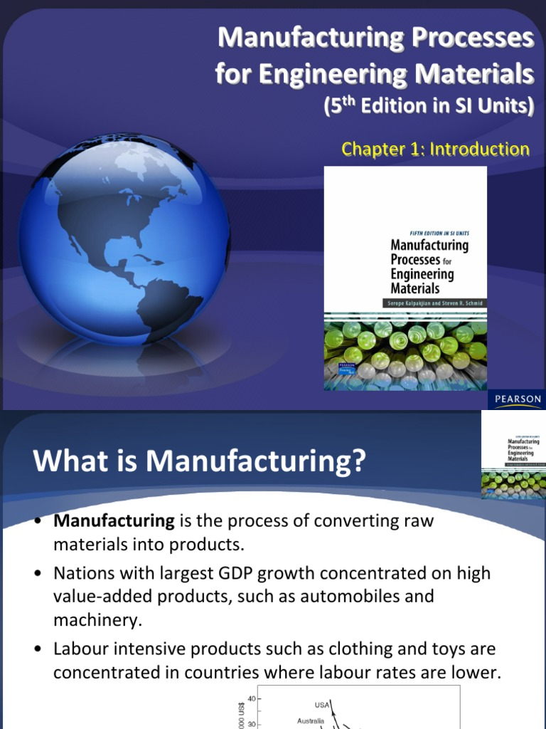 MPEM Ppt Ch01   Life Cycle Assessment   Lean Manufacturing