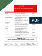 Sampul HomeEc PKK FT-UNM Edisi Nov 2010