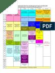 Modellstudienplan_BSC_Feb09