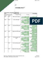 Mercedes Benz Fault Code Manual