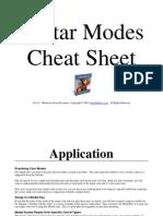 Guitar Modes Cheat Sheet