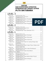 SK Operator PLTU Batubara