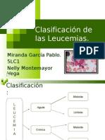 CLASIFICACION DE LEUCEMIAS (FAB)