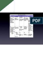 Unit Plan Calendar Livetext