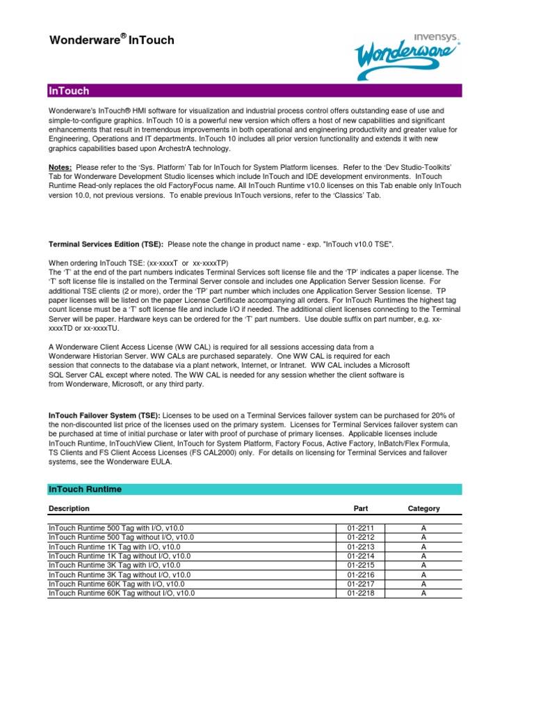 Wonderware_InTouch | Remote Desktop Services | Information