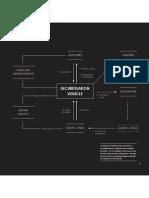 Securitisation Vehicle Diagram