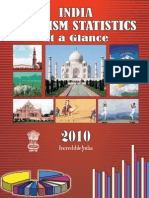 Indain Tourism Stats 2010 11